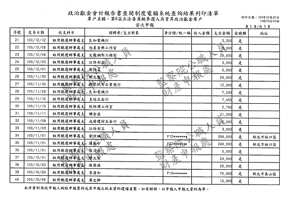 ./吳育昇/租用競選辦事處支出/租用競選辦事處支出.pdf-1