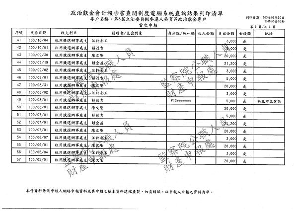 ./吳育昇/租用競選辦事處支出/租用競選辦事處支出.pdf-2