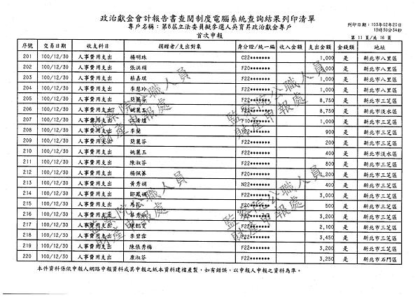 ./吳育昇/人事費用支出/人事費用支出.pdf-10