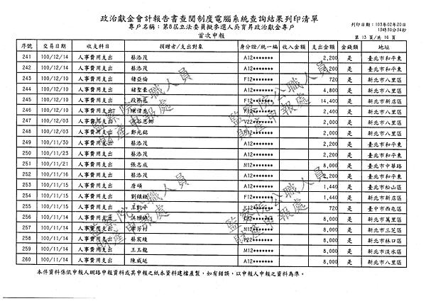 ./吳育昇/人事費用支出/人事費用支出.pdf-12