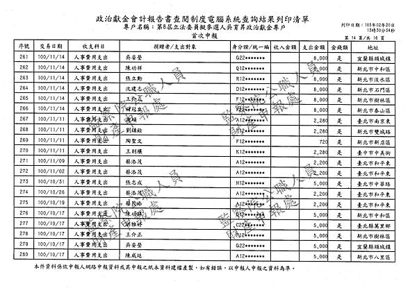 ./吳育昇/人事費用支出/人事費用支出.pdf-13