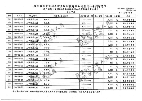 ./吳育昇/人事費用支出/人事費用支出.pdf-14
