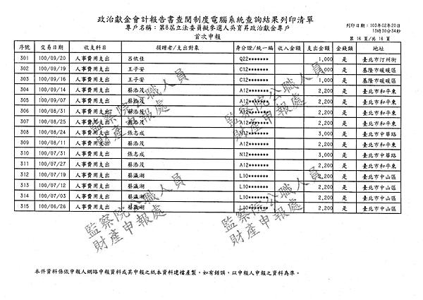 ./吳育昇/人事費用支出/人事費用支出.pdf-15