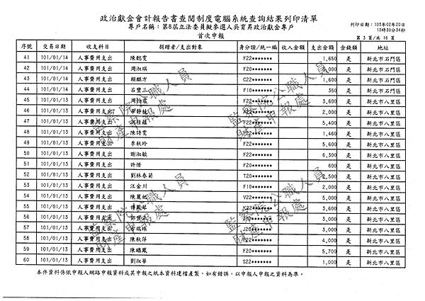./吳育昇/人事費用支出/人事費用支出.pdf-2