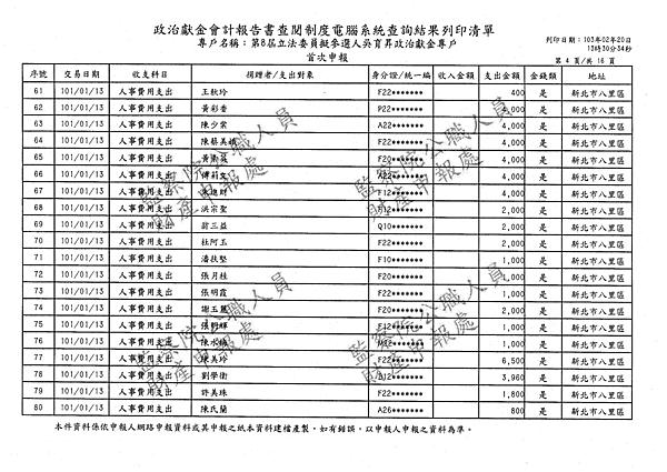 ./吳育昇/人事費用支出/人事費用支出.pdf-3
