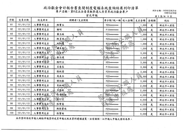 ./吳育昇/人事費用支出/人事費用支出.pdf-4