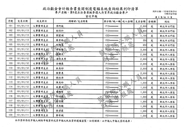 ./吳育昇/人事費用支出/人事費用支出.pdf-5