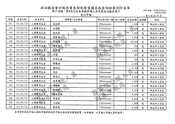 ./吳育昇/人事費用支出/人事費用支出.pdf-7