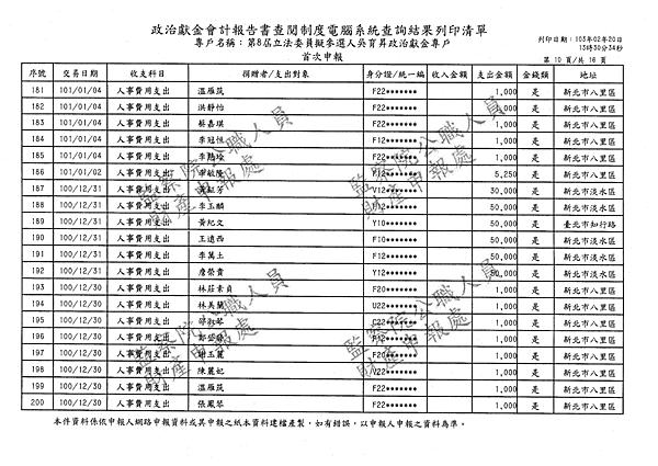 ./吳育昇/人事費用支出/人事費用支出.pdf-9