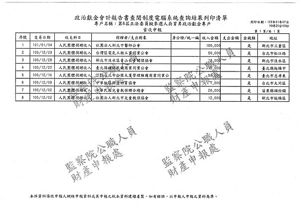 ./吳育昇/人民團體捐贈收入/吳育昇人民團體捐贈收入.pdf-0