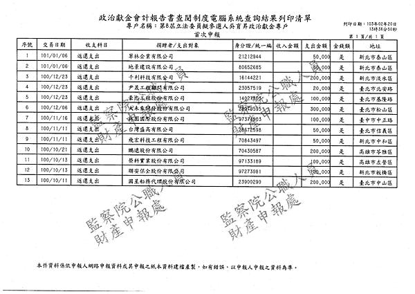./吳育昇/返還支出/返還支出.pdf-0