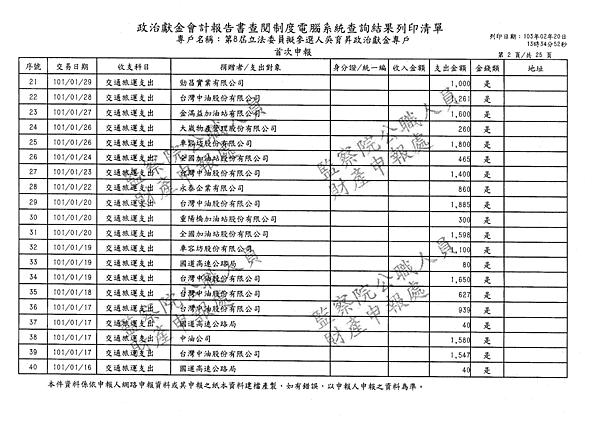 ./吳育昇/交通旅運支出/交通旅運支出.pdf-1