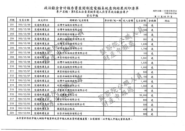 ./吳育昇/交通旅運支出/交通旅運支出.pdf-10