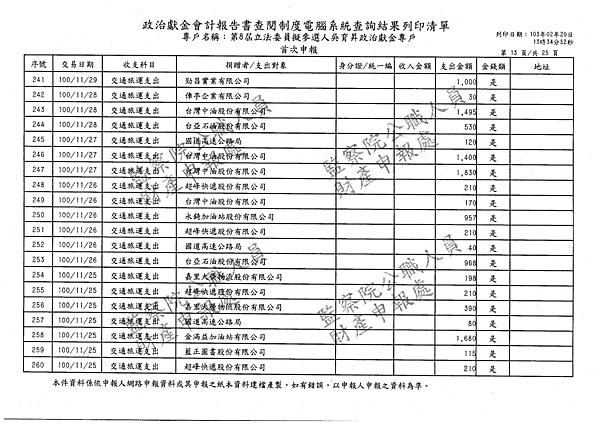 ./吳育昇/交通旅運支出/交通旅運支出.pdf-12