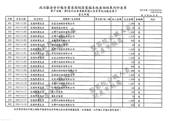 ./吳育昇/交通旅運支出/交通旅運支出.pdf-13