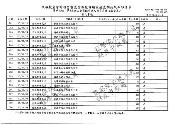 ./吳育昇/交通旅運支出/交通旅運支出.pdf-14