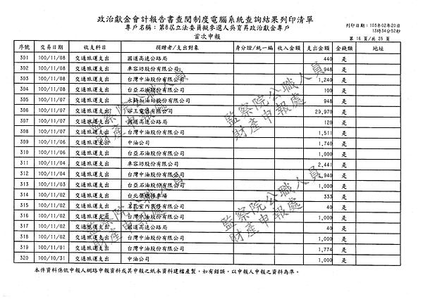 ./吳育昇/交通旅運支出/交通旅運支出.pdf-15
