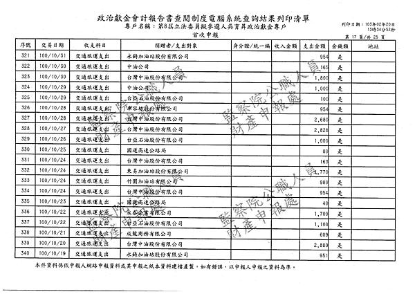 ./吳育昇/交通旅運支出/交通旅運支出.pdf-16