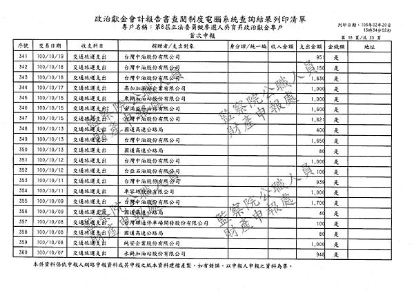 ./吳育昇/交通旅運支出/交通旅運支出.pdf-17