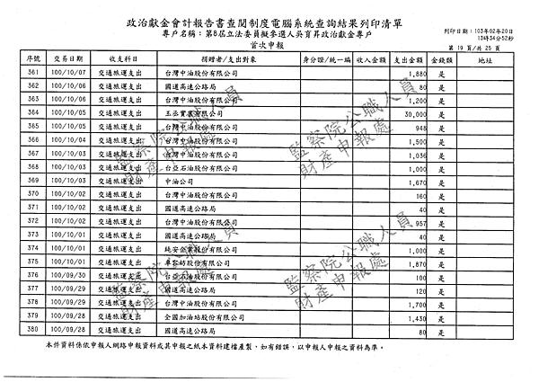 ./吳育昇/交通旅運支出/交通旅運支出.pdf-18