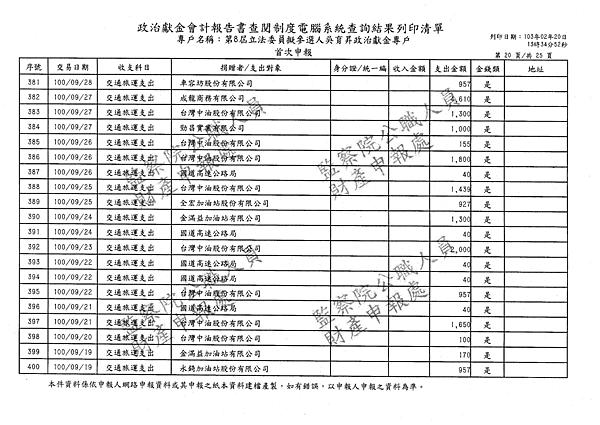 ./吳育昇/交通旅運支出/交通旅運支出.pdf-19