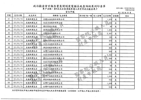 ./吳育昇/交通旅運支出/交通旅運支出.pdf-2