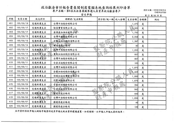 ./吳育昇/交通旅運支出/交通旅運支出.pdf-20