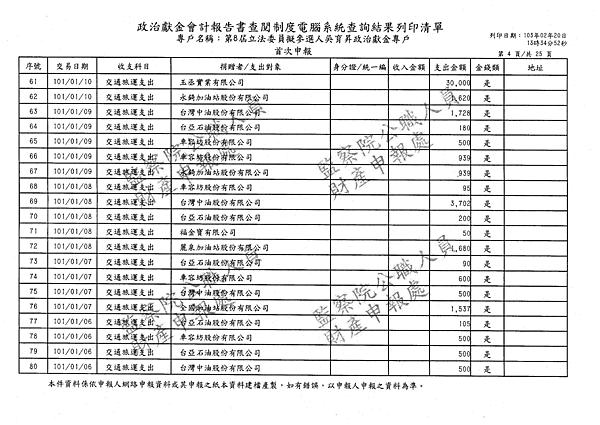 ./吳育昇/交通旅運支出/交通旅運支出.pdf-3