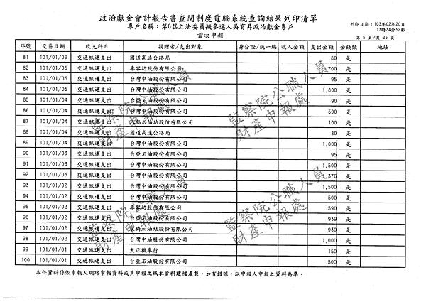 ./吳育昇/交通旅運支出/交通旅運支出.pdf-4