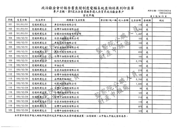 ./吳育昇/交通旅運支出/交通旅運支出.pdf-5