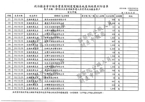 ./吳育昇/交通旅運支出/交通旅運支出.pdf-6