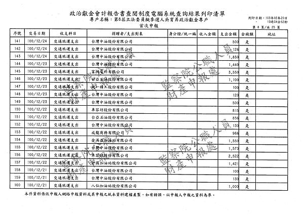 ./吳育昇/交通旅運支出/交通旅運支出.pdf-7