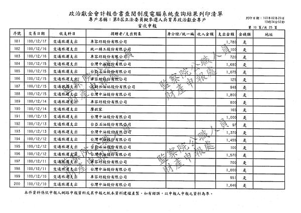 ./吳育昇/交通旅運支出/交通旅運支出.pdf-9