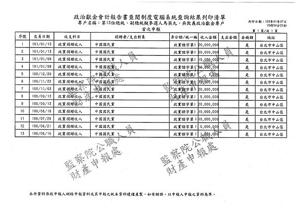 ./馬英九/政黨捐贈收入/芙丸-政黨捐贈收入.pdf-0