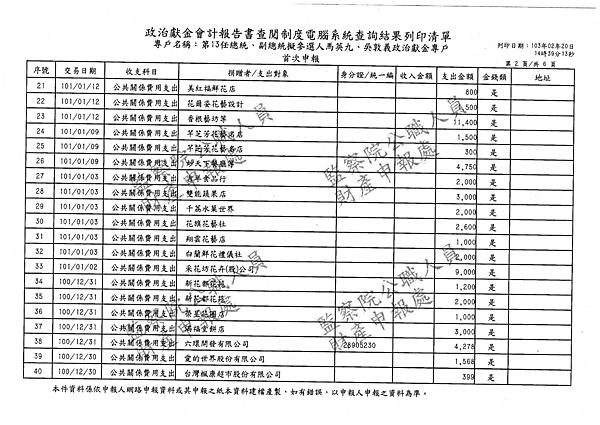 ./馬英九/公共關係費用支出/公共關係費用支出.pdf-4