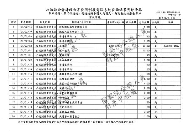 ./馬英九/公共關係費用支出/公共關係費用支出.pdf-5