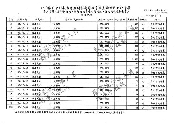 ./馬英九/繳庫支出/繳庫支出.pdf-4