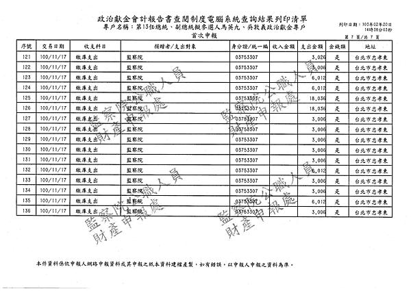./馬英九/繳庫支出/繳庫支出.pdf-6