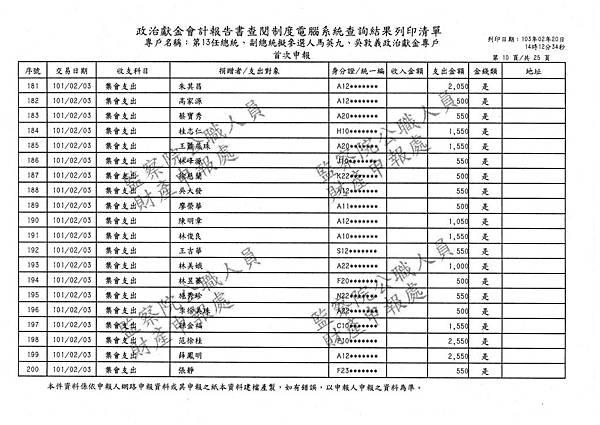 ./馬英九/集會支出/img-220095631.pdf-009
