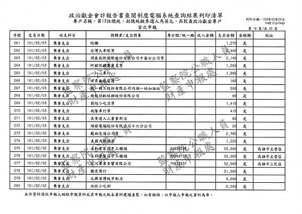 ./馬英九/集會支出/img-220095631.pdf-013