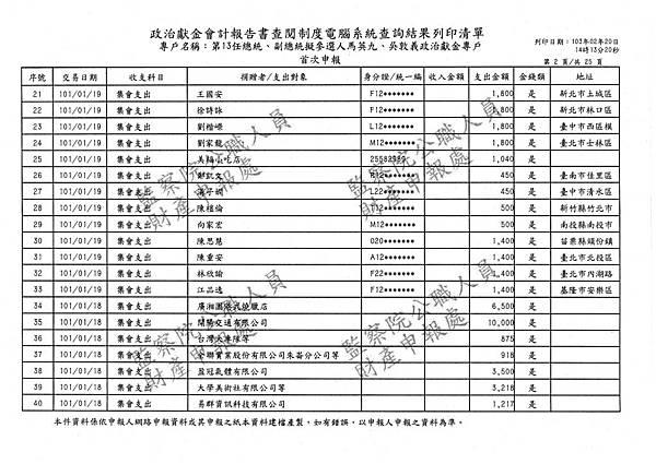 ./馬英九/集會支出/img-220095631.pdf-025