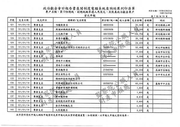 ./馬英九/集會支出/img-220095631.pdf-030