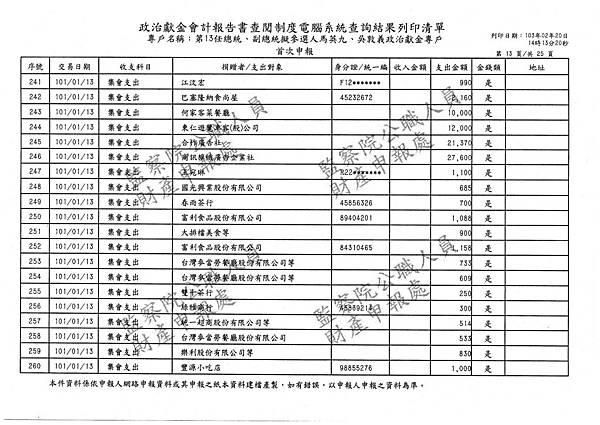 ./馬英九/集會支出/img-220095631.pdf-036