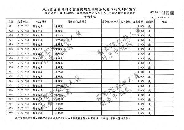 ./馬英九/集會支出/img-220095631.pdf-045