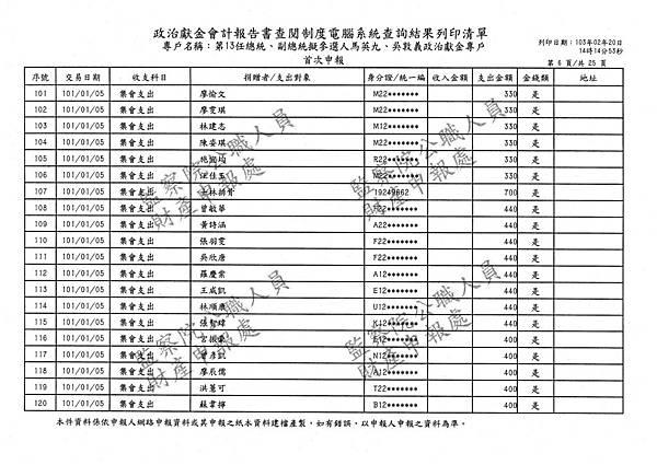./馬英九/集會支出/img-220095631.pdf-081