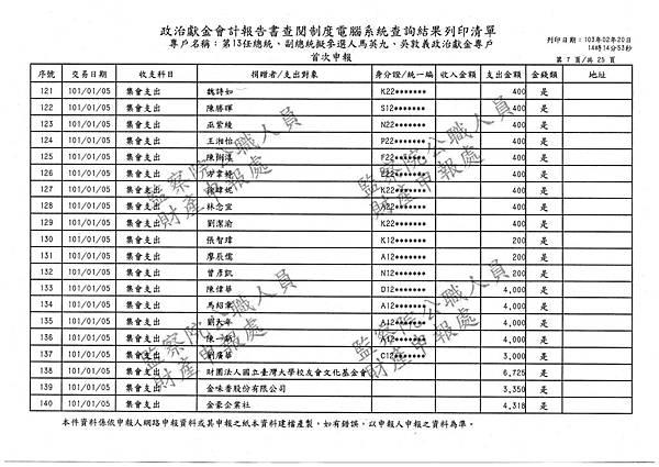./馬英九/集會支出/img-220095631.pdf-082