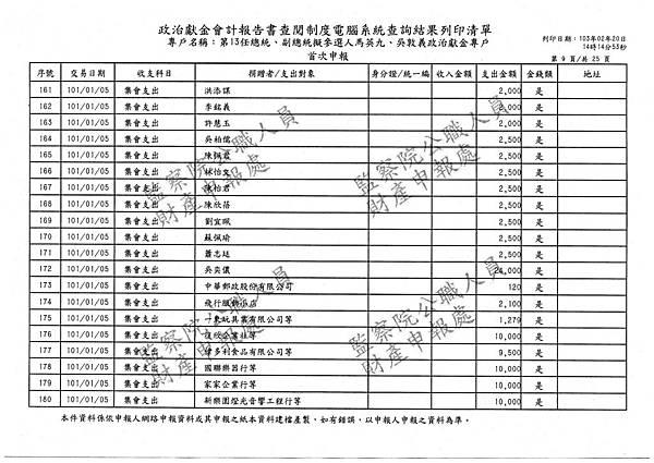 ./馬英九/集會支出/img-220095631.pdf-084