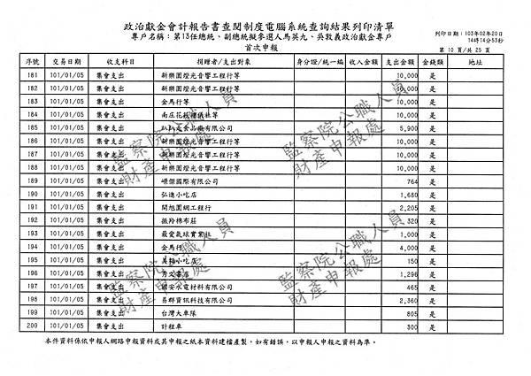 ./馬英九/集會支出/img-220095631.pdf-085
