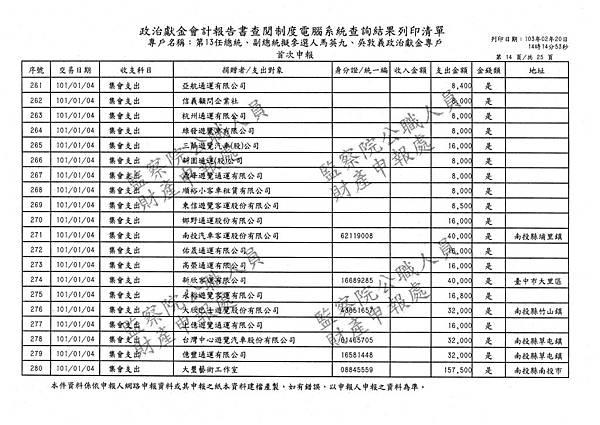 ./馬英九/集會支出/img-220095631.pdf-089