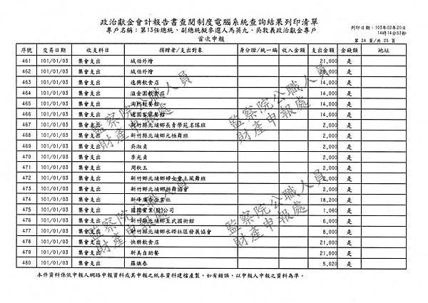 ./馬英九/集會支出/img-220095631.pdf-099